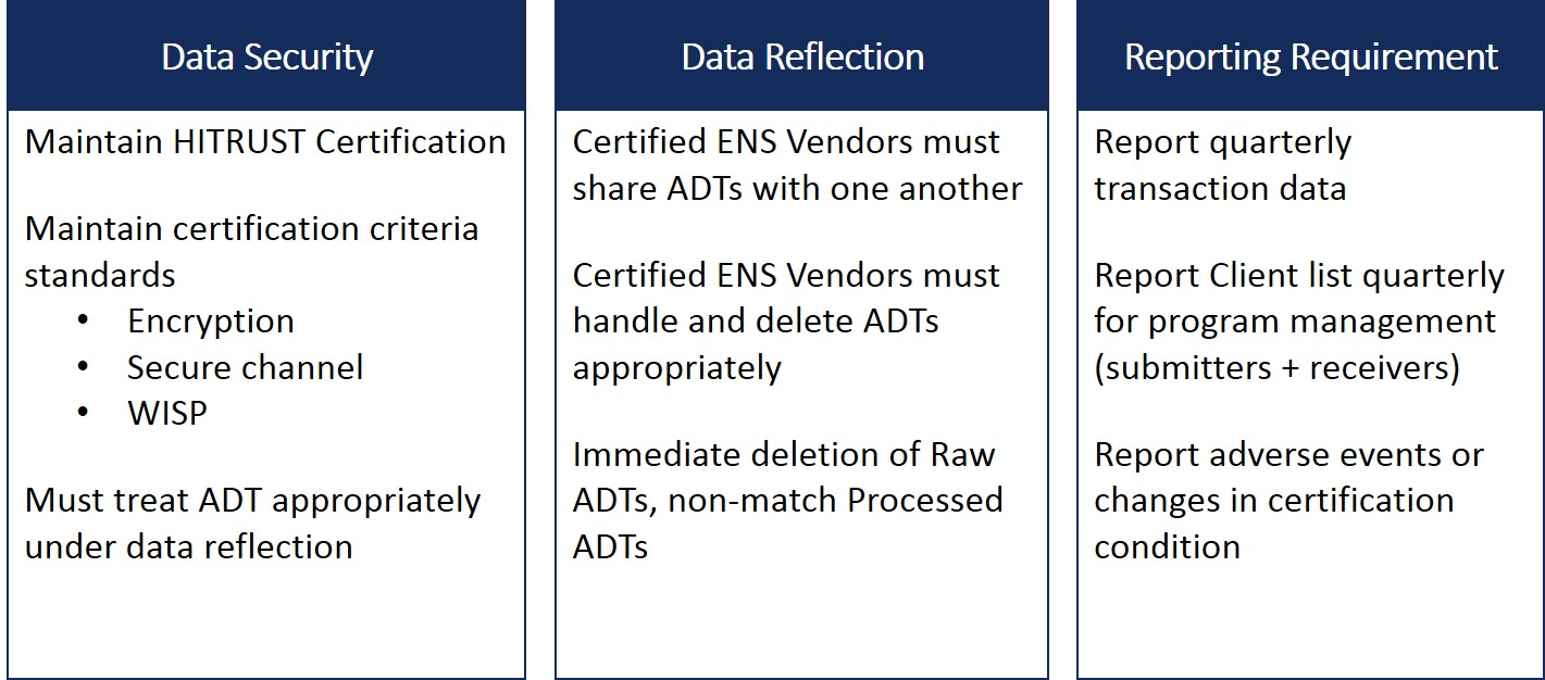 Overview of Vendor Certification Obligations