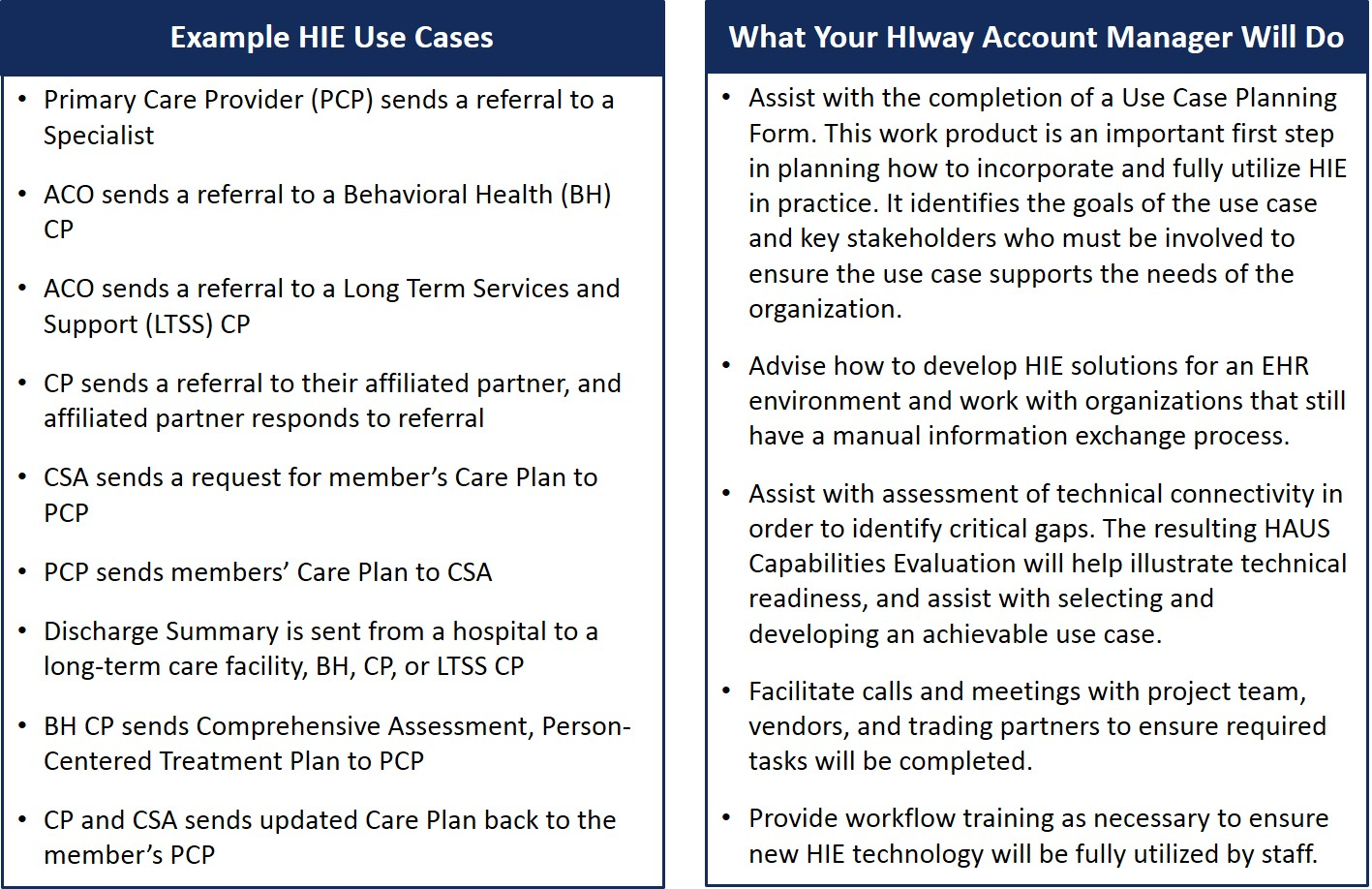 Examples of Use Cases supported by HAUS Services and an overview of what the Account Managers do